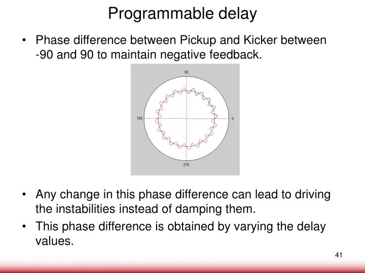 Programmable delay