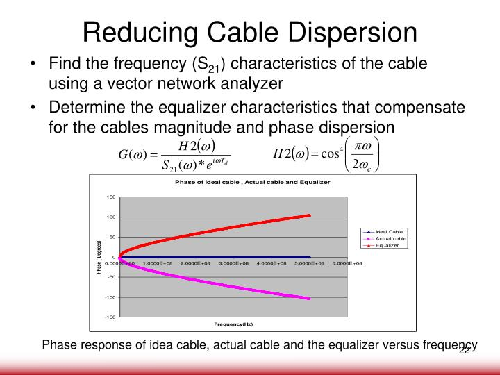 Reducing Cable Dispersion