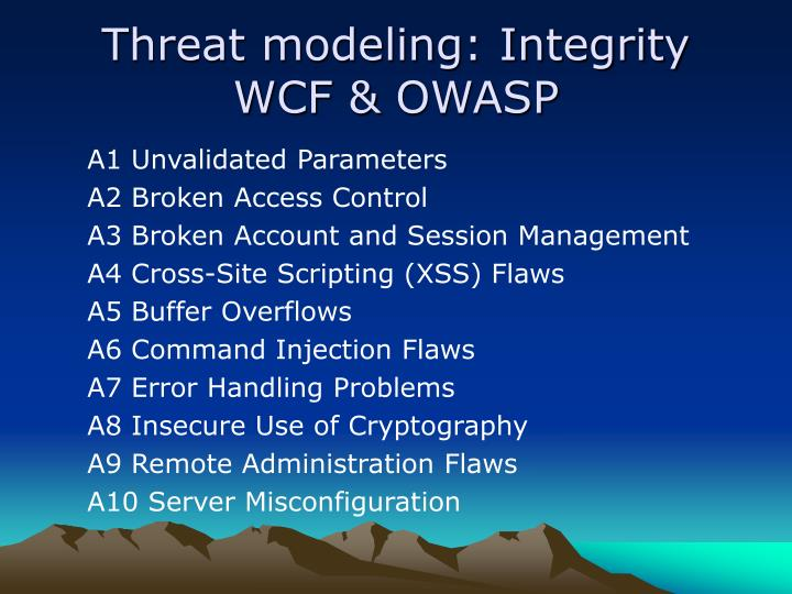 Threat modeling: Integrity WCF