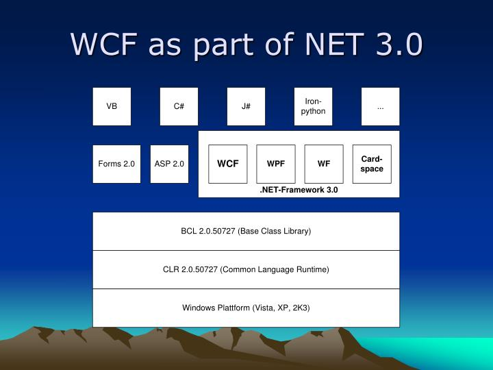 WCF as part of NET 3.0