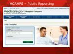 hcahps public reporting