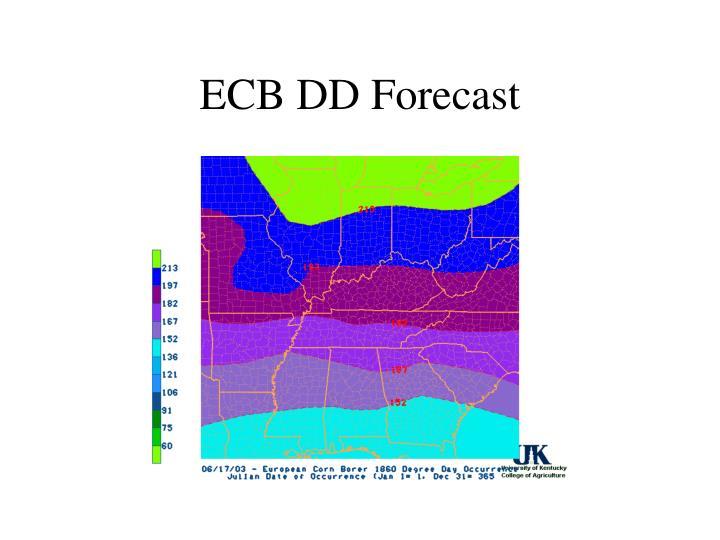 ECB DD Forecast