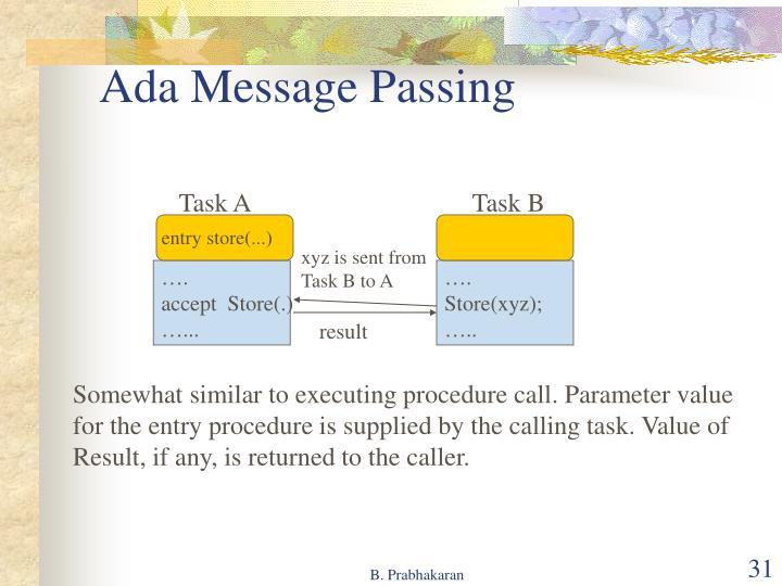 Ada Message Passing