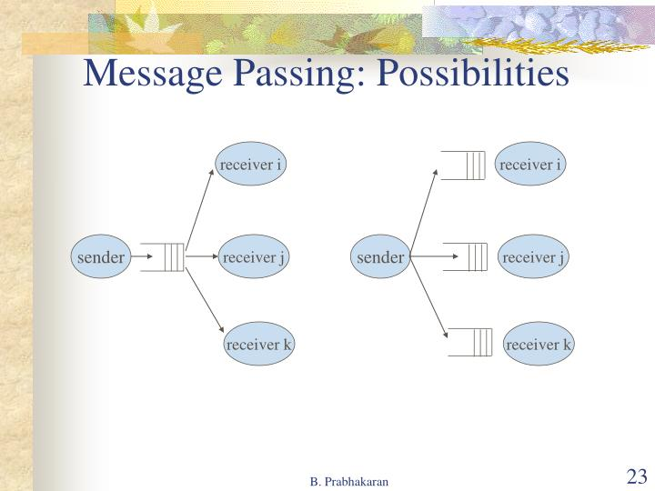 Message Passing: Possibilities