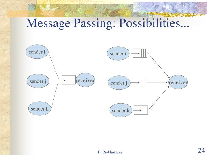 Message Passing: Possibilities...