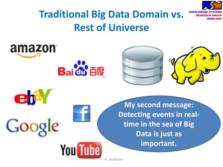 Traditional Big Data Domain vs.