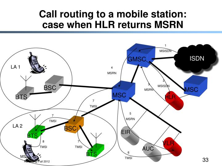 Call routing to a mobile station: