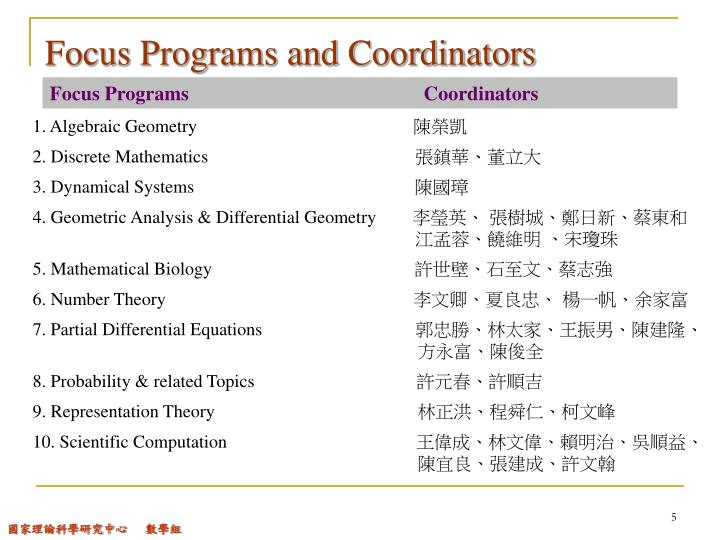 Focus Programs and Coordinators