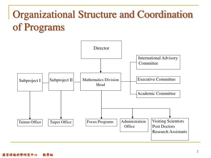 Organizational structure and coordination of programs