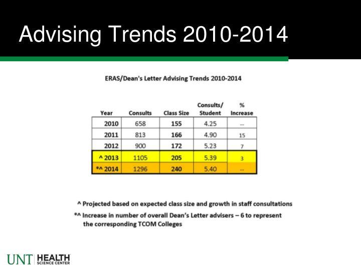 Advising Trends 2010-2014
