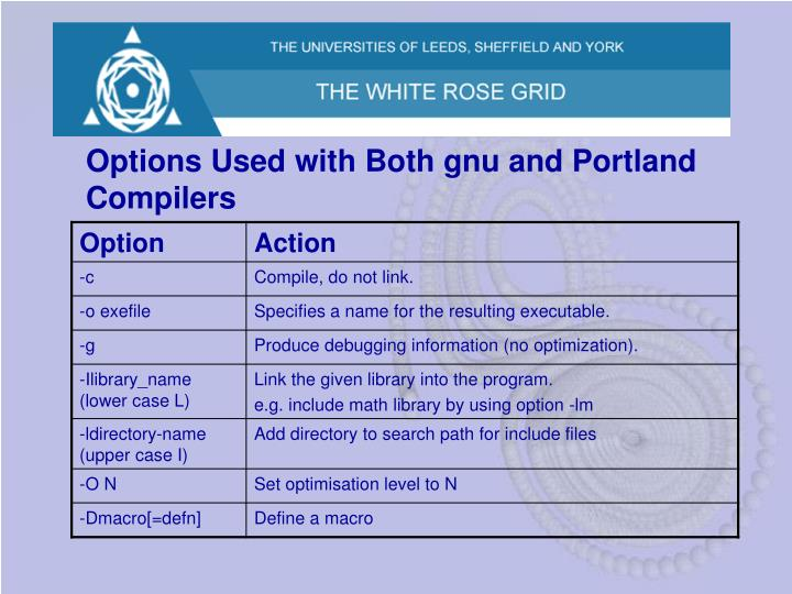Options Used with Both gnu and Portland Compilers