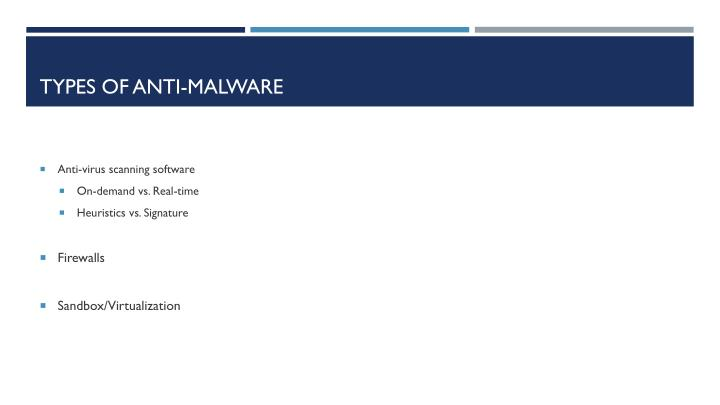 Types of anti malware