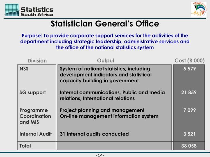 Statistician General's Office