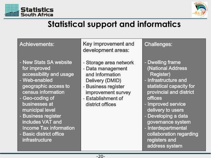 Statistical support and informatics