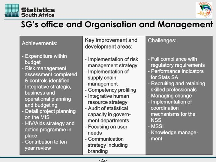 SG's office and Organisation and Management