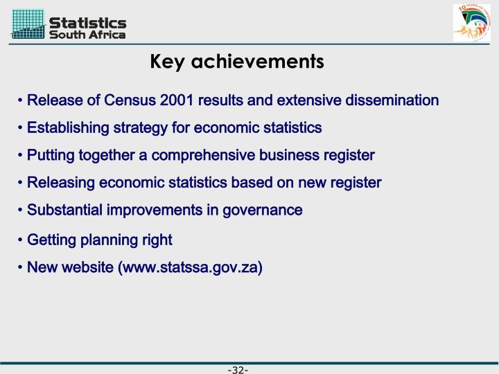 Key achievements