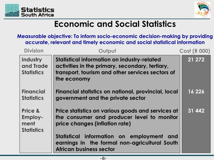 Economic and Social Statistics