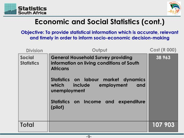 Economic and Social Statistics (cont.)