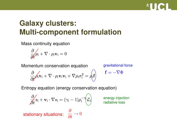 Galaxy clusters: