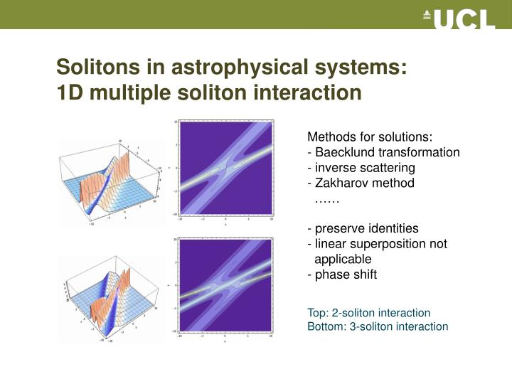 Solitons in astrophysical systems: