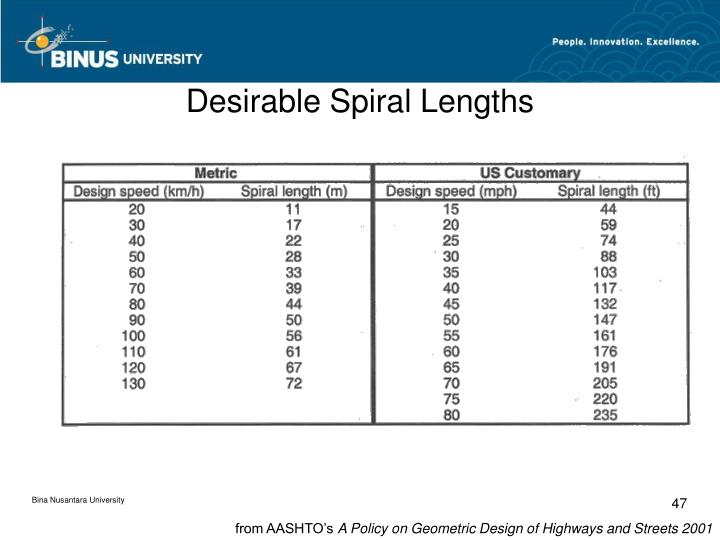 Desirable Spiral Lengths