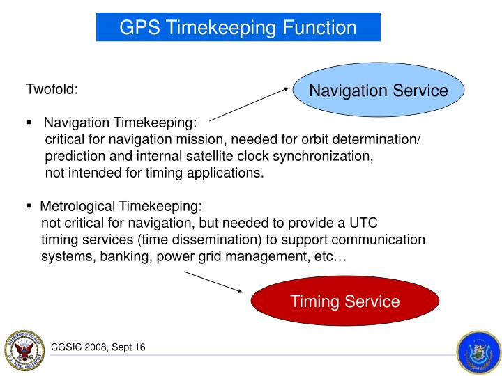 GPS Timekeeping Function
