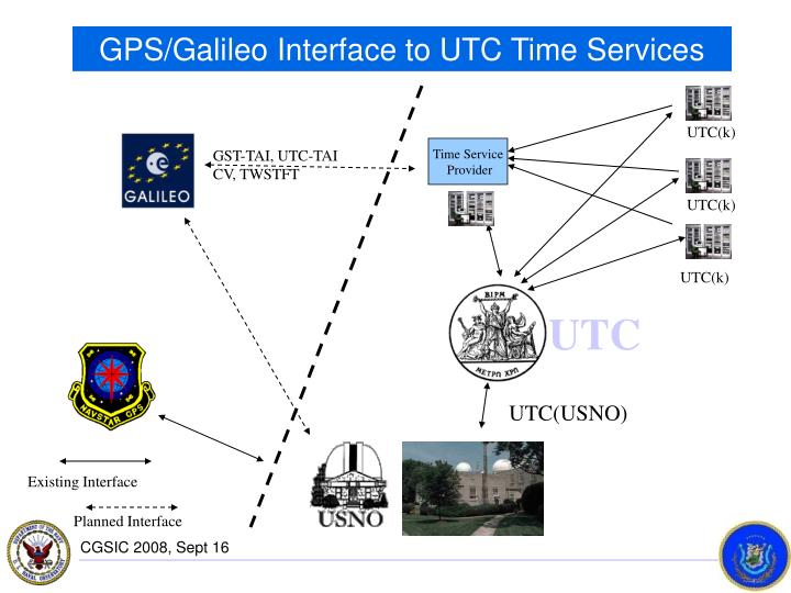GPS/Galileo Interface to UTC Time Services