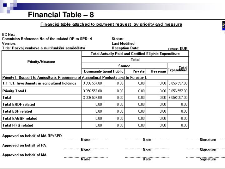 Financial Table – 8