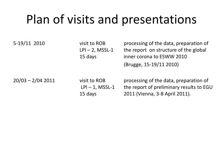 Plan of visits and presentations