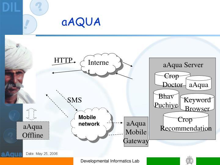 aAqua Server
