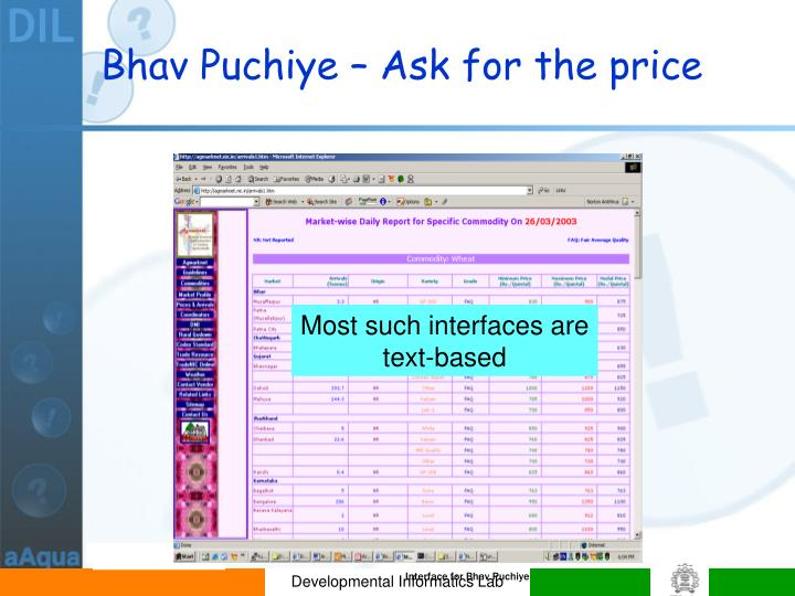 Bhav Puchiye – Ask for the price