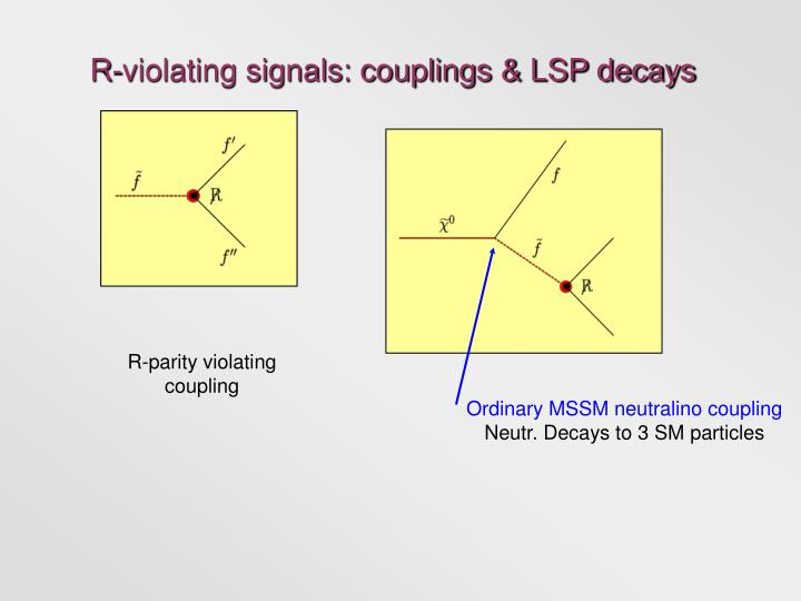 R-violating signals: couplings & LSP decays