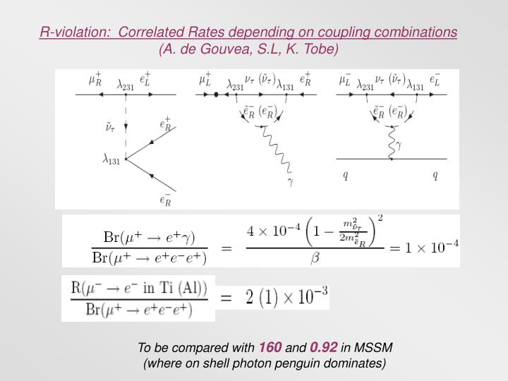 R-violation:  Correlated Rates depending on coupling combinations