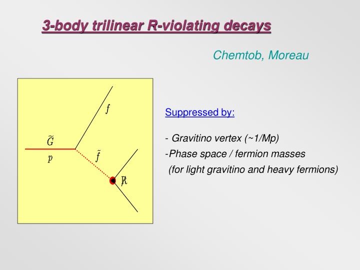 3-body trilinear R-violating decays