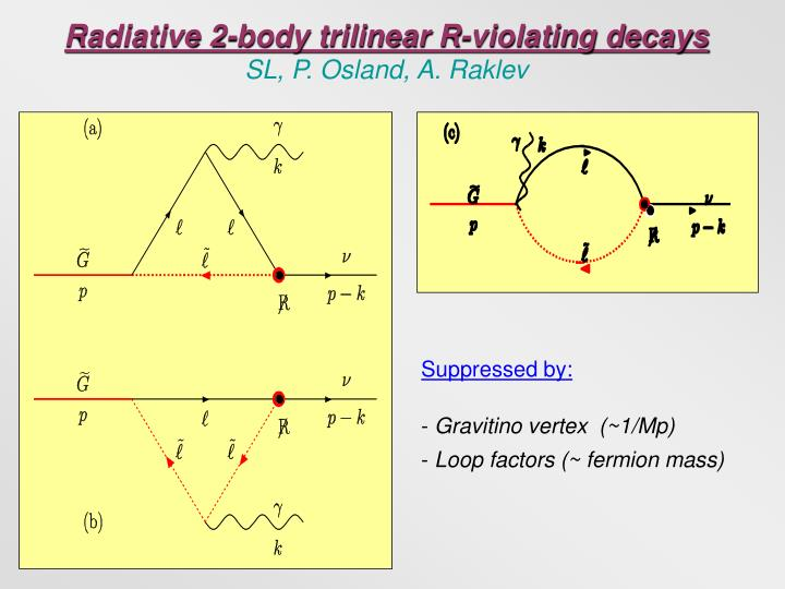 Radiative 2-body trilinear R-violating decays