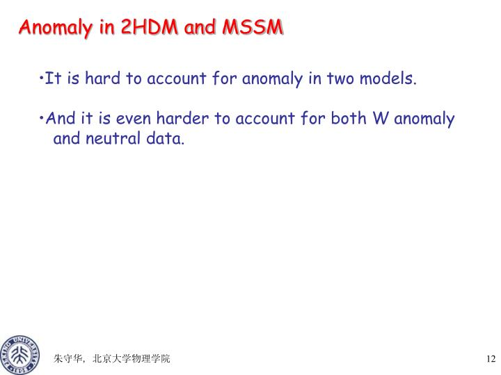 Anomaly in 2HDM and MSSM
