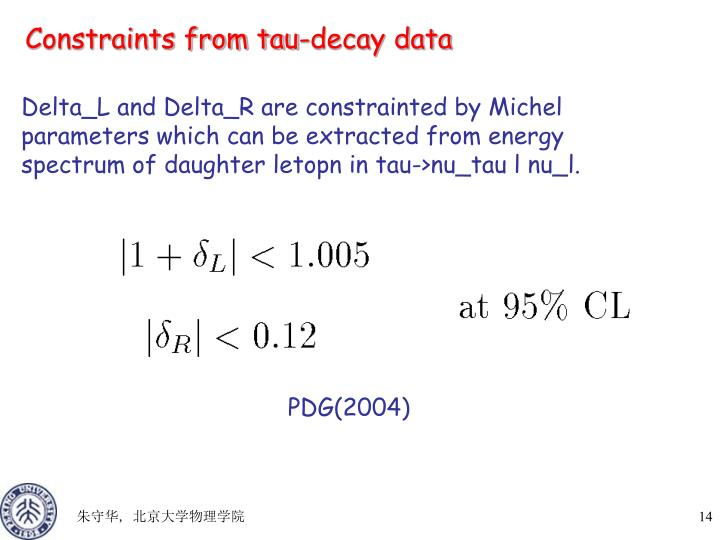 Constraints from tau-decay data