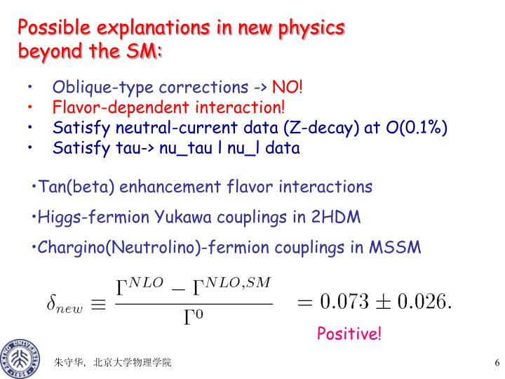 Possible explanations in new physics beyond the SM: