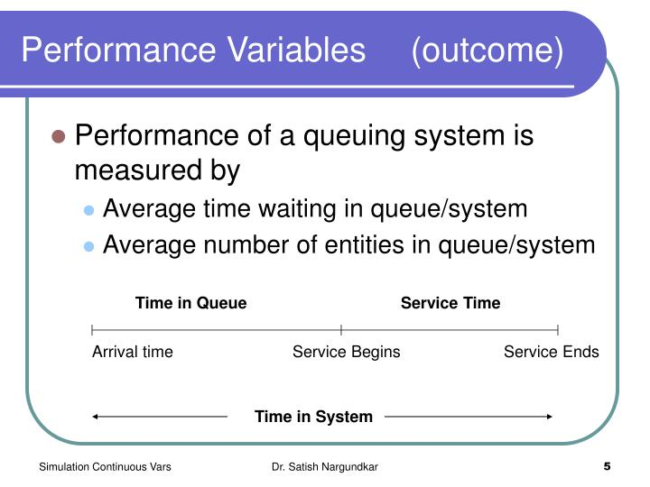 Performance Variables	(outcome)