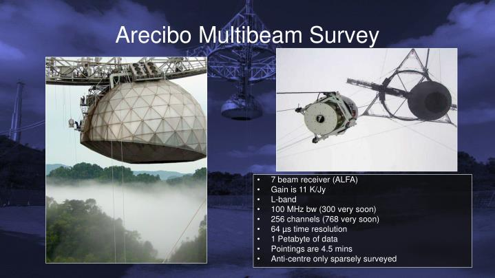 Arecibo multibeam survey