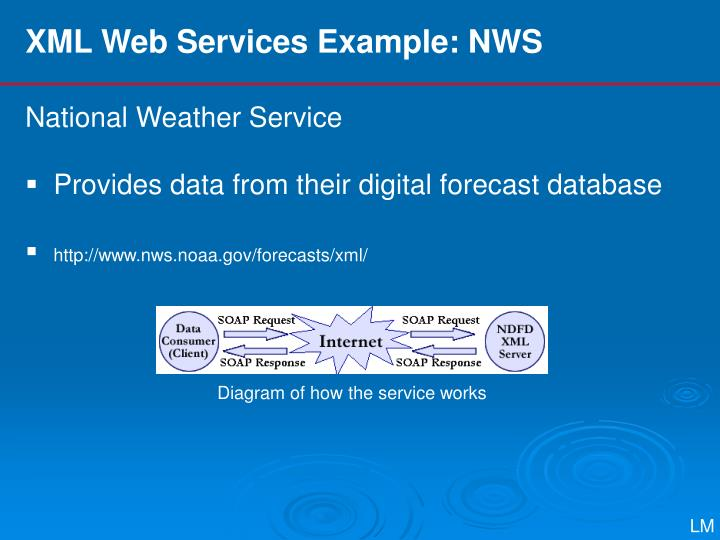 XML Web Services Example: NWS