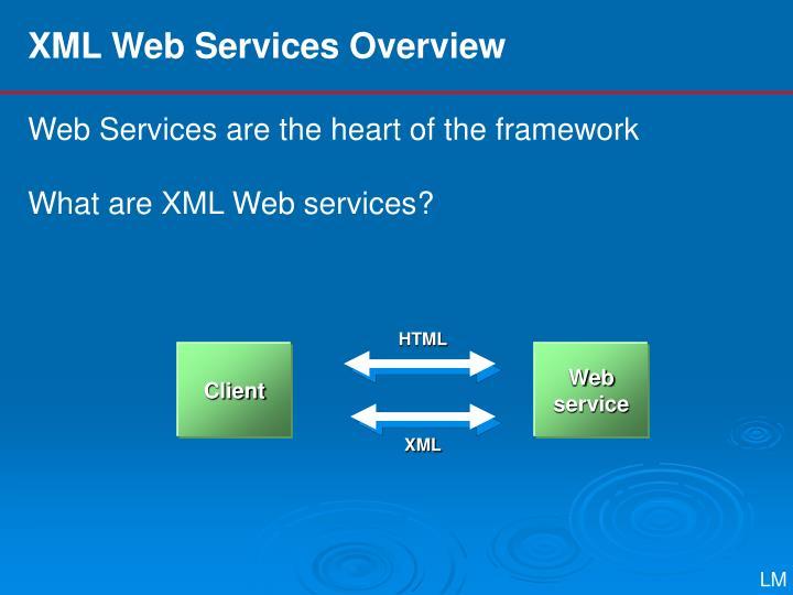 XML Web Services Overview
