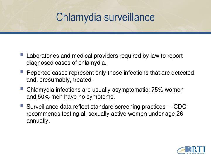 Chlamydia surveillance
