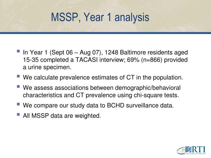 MSSP, Year 1 analysis