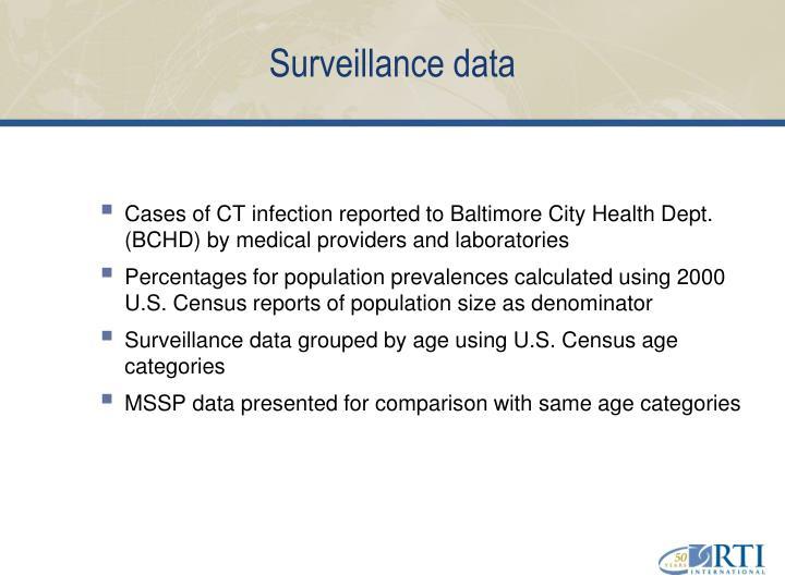 Surveillance data