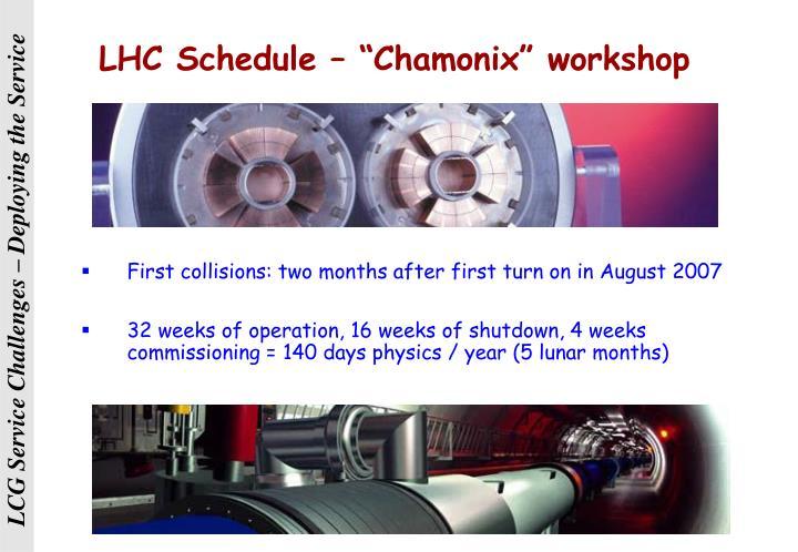 """LHC Schedule – """"Chamonix"""" workshop"""