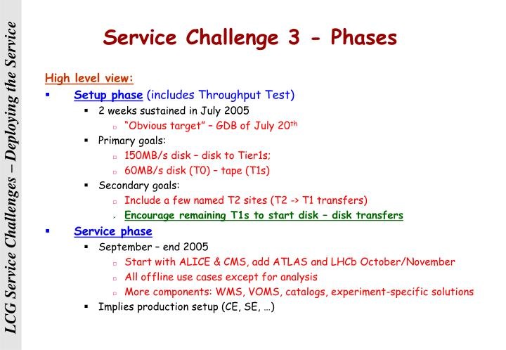 Service Challenge 3 - Phases