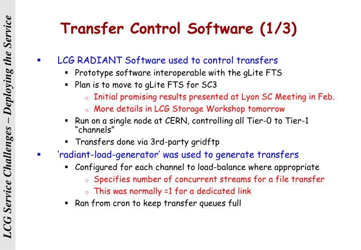 Transfer Control Software (1/3)