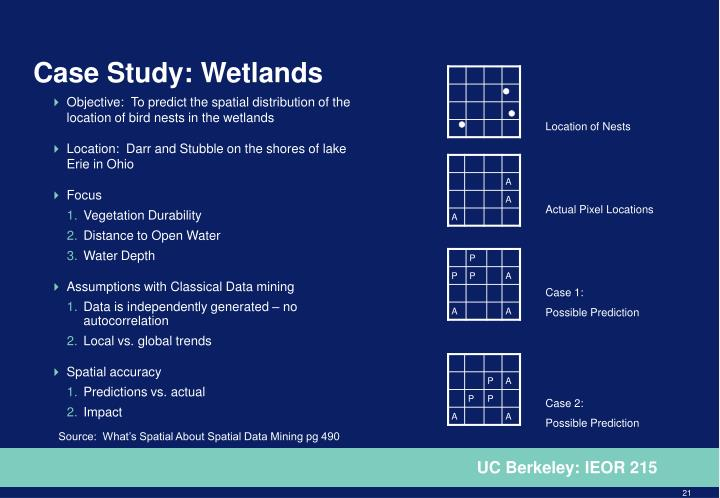 Objective:  To predict the spatial distribution of the location of bird nests in the wetlands