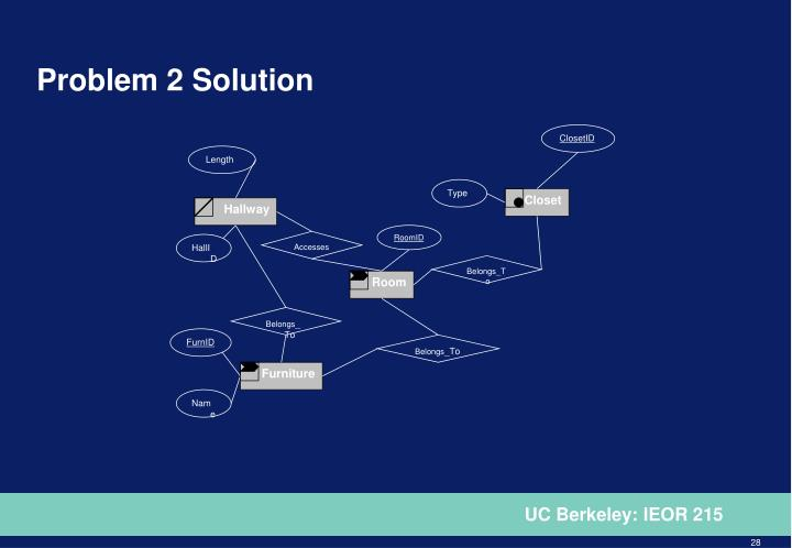 Problem 2 Solution